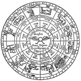 astrology-mandala-by-hermes